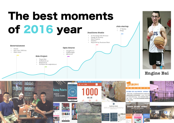 2016review4