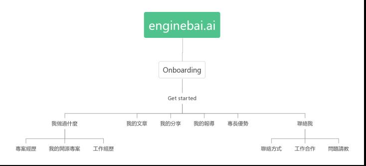 enginebai.ai-conversational flow