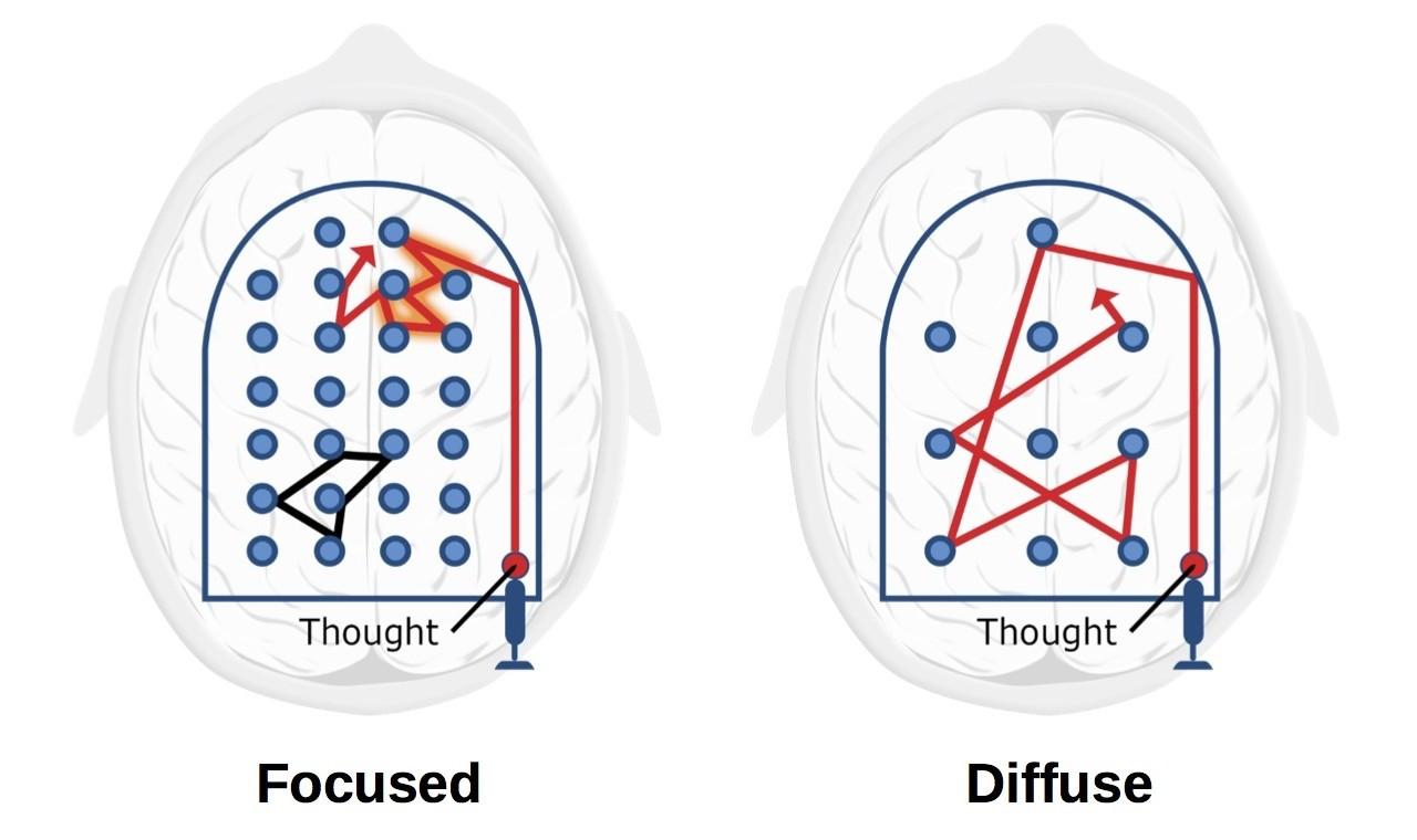 focus-diffuse.jpg